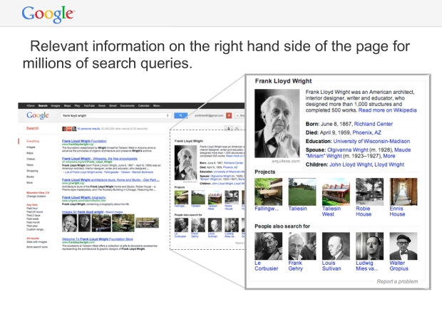 Google Knowledge Graph - Example