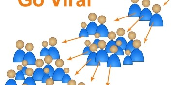 Maximize Viral Contents as Traffic Magnets